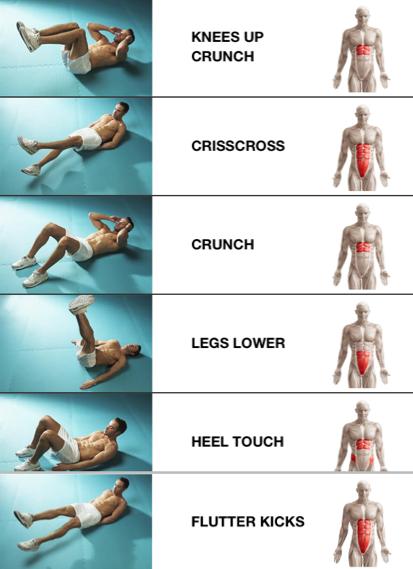 Как быстро похудеть скорпионам